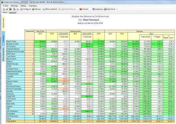 ReflexClient Cubes : un Top 30 client obtenu en quelques clics