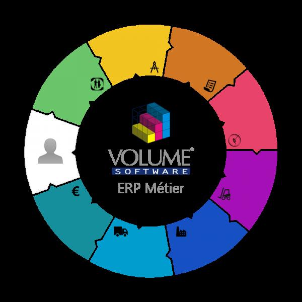 ERP-Volume-FR